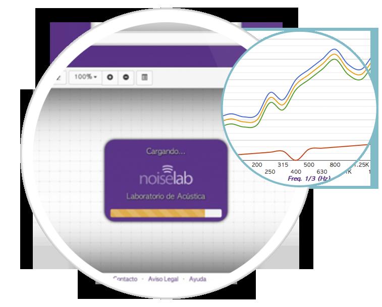 Análisis avanzado y estadísticas con NoiseLab