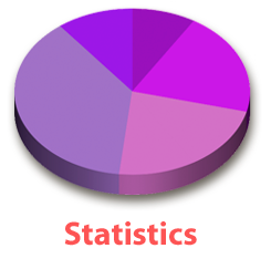 Statistics with NoiseLab