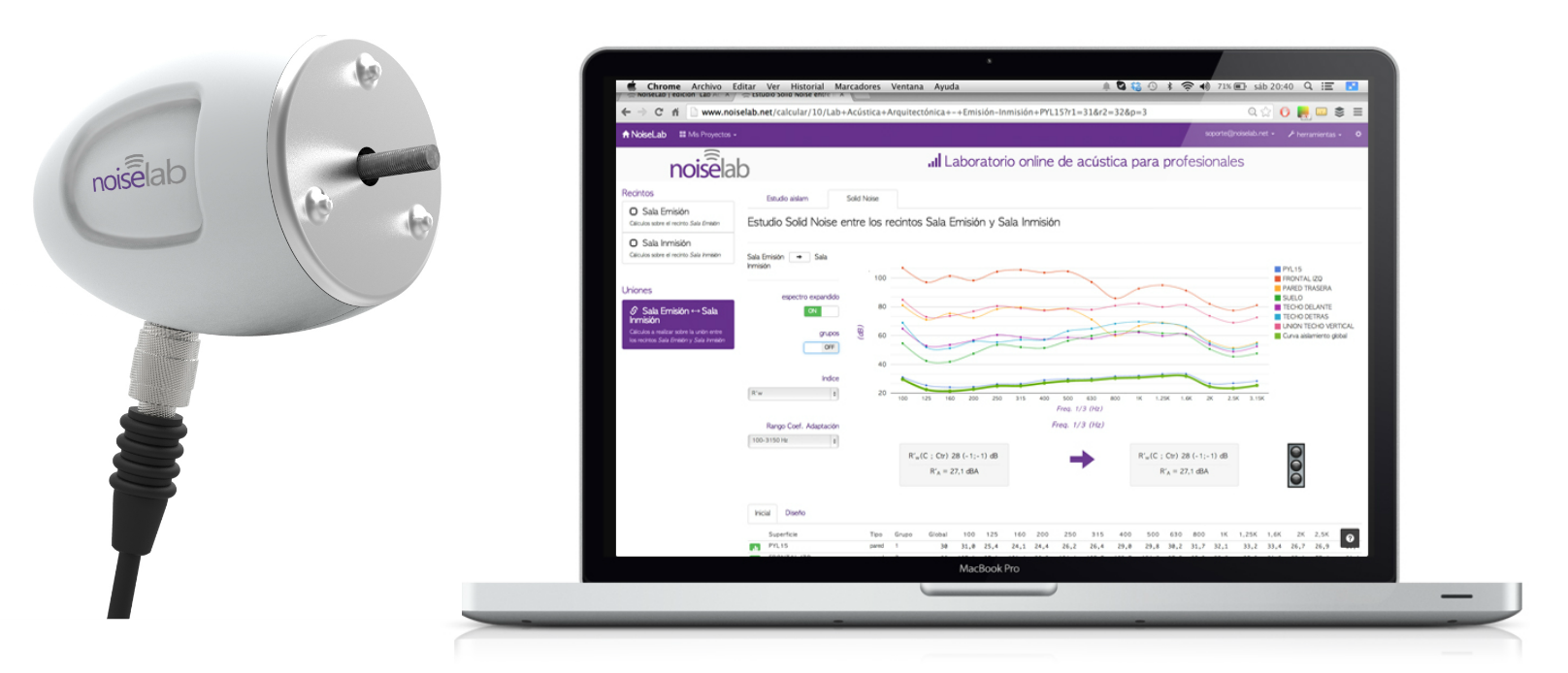 find out how NoiseLab can help you